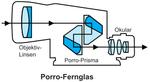 Porro-Fernglas
