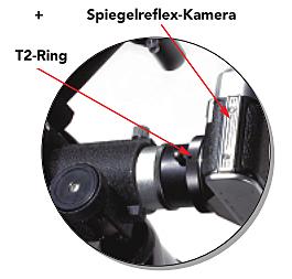 Anschluss einer Spiegelreflex-Kamera