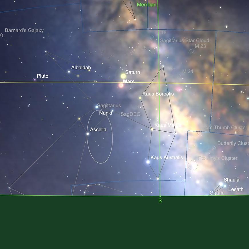 Mars und Saturn bei Sonnenaufgang