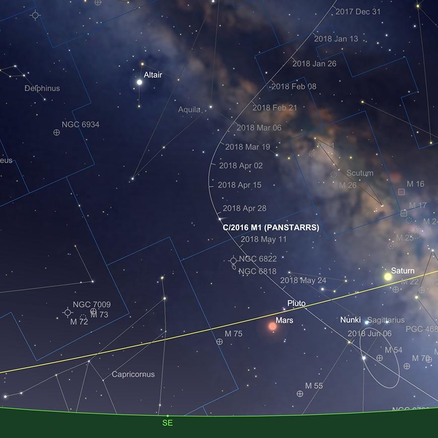 Komet PanSTARRS (2016 M1) Komet PanSTARRS (2016 M1)