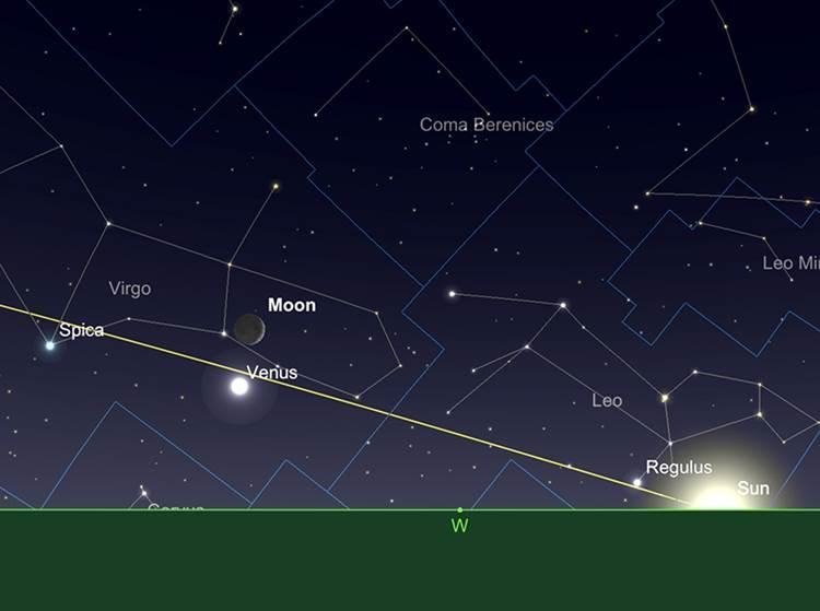 La Lune et Vénus, au coucher du Soleil, le 14 Août.