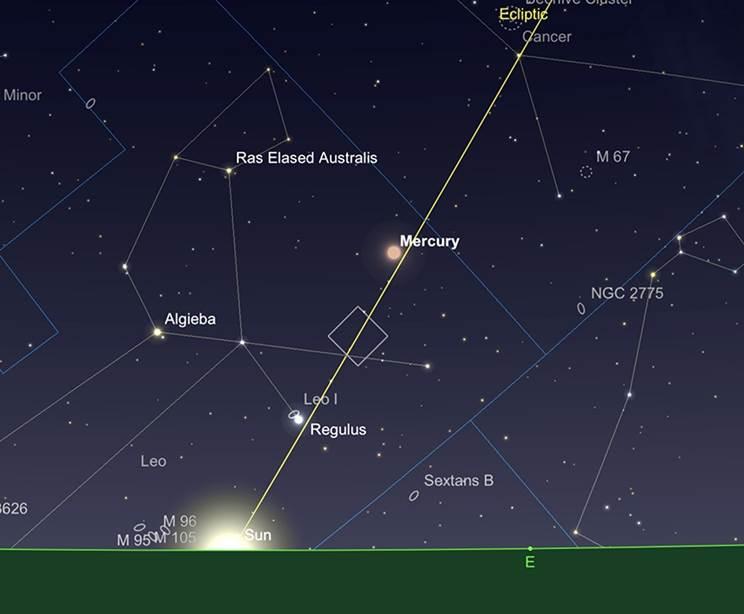 Mercure, au lever du Soleil, 31 Août.
