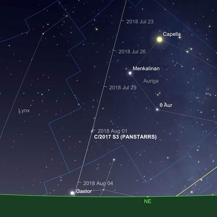 Trajectoire de la comète C/2017 S3 PanSTARRS jusqu'en Août.
