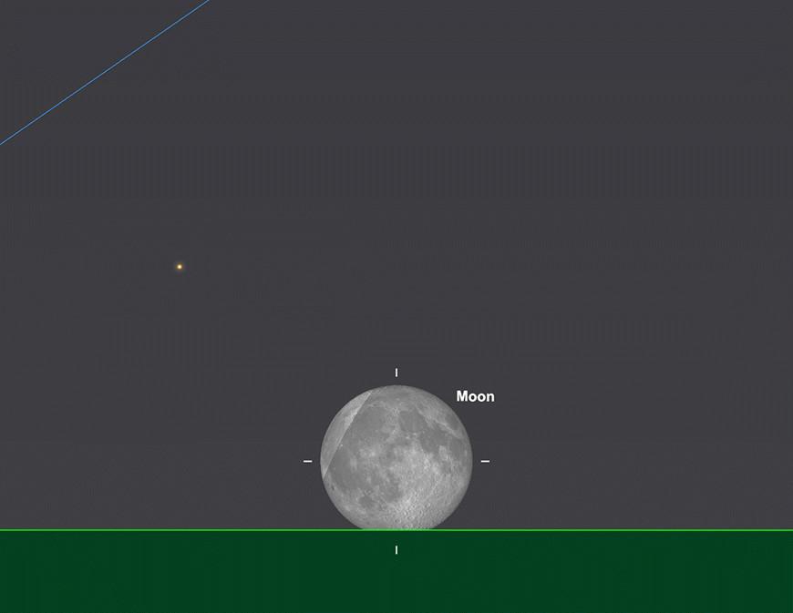 Mondaufgang, Halbschattenfinsternis