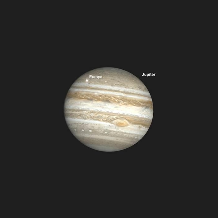 Jupiters GRF ( Großer Roter Fleck) und Europas Transit