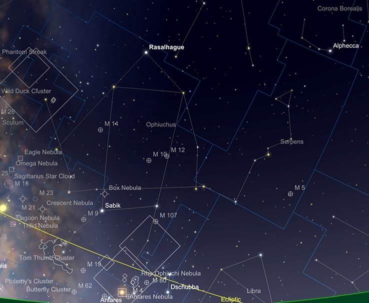 Serpens und Ophiuchus