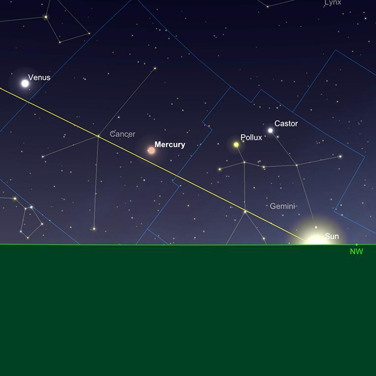 Mercury, sunset, 30th June