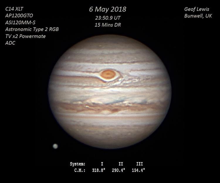 Jupiter and Ganymede