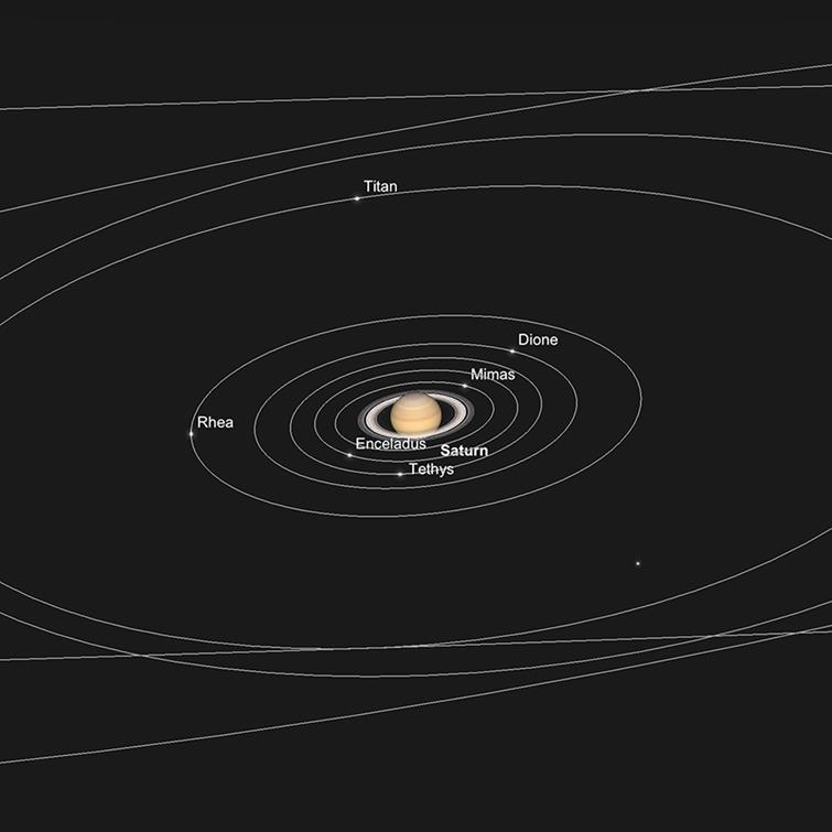 Saturn und seine inneren Monde