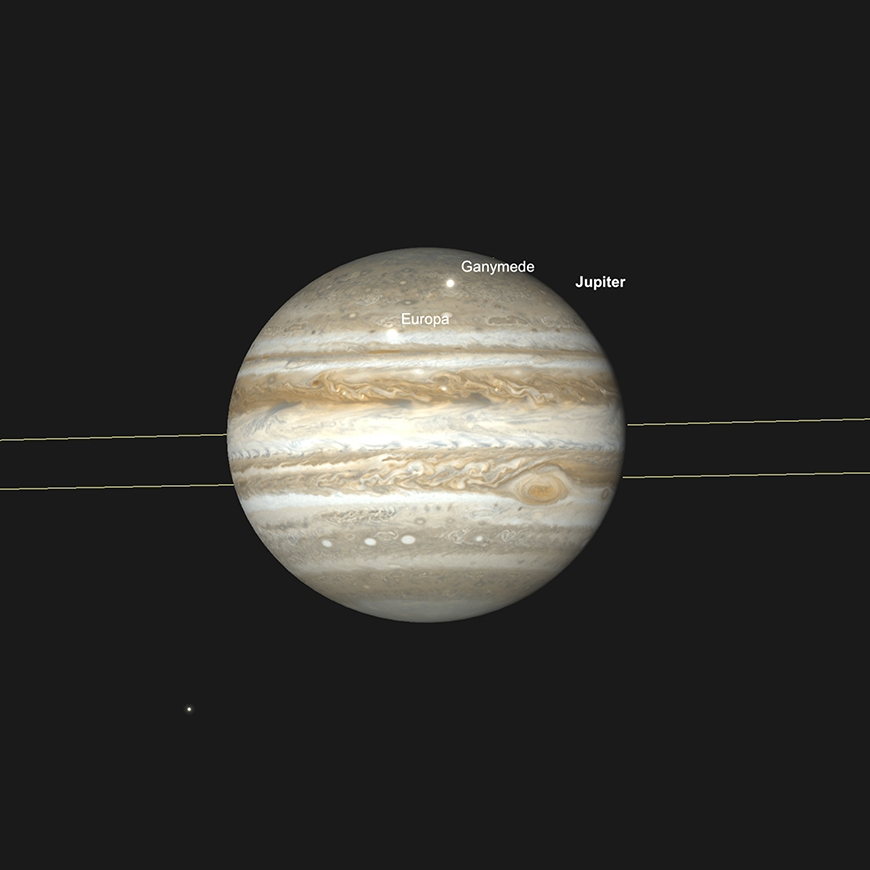 Jupiter trtiple transit (GRS, Io and Europa)