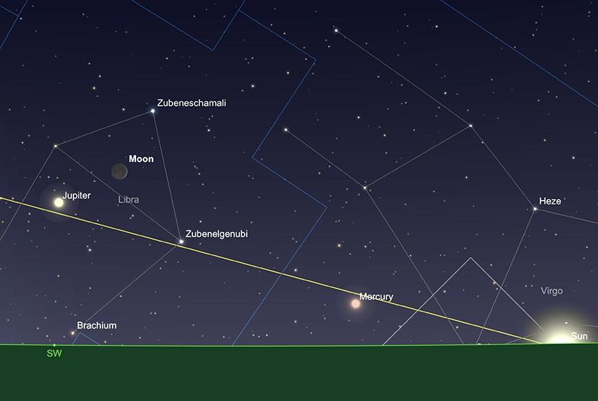 Der Mond, Merkur und Jupiter, Sonnenuntergang, 11. Oktober 2018.