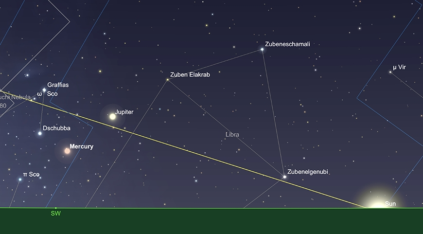 Merkur, Sonnenuntergang, 31. Oktober.