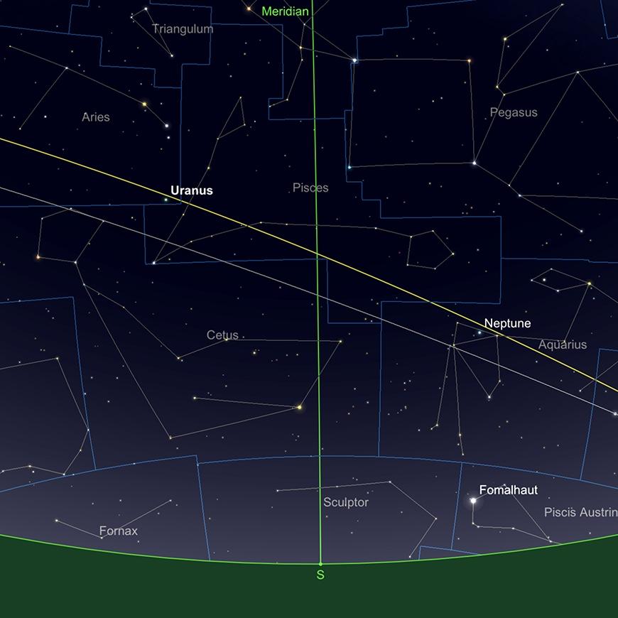 Relative Positionen von Uranus und Neptun, Oktober 2018.