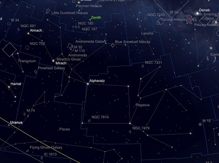 Pegasus und Andromeda.