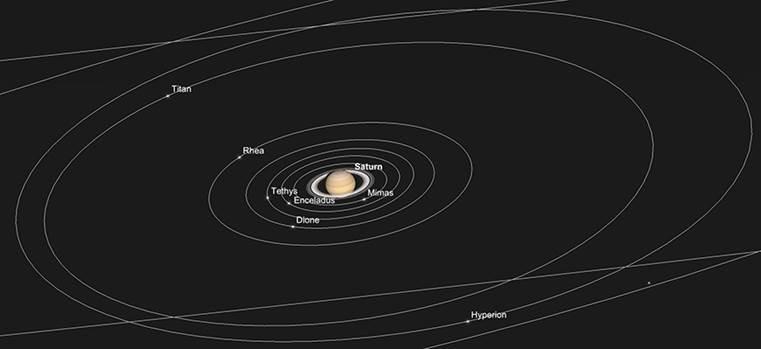 Saturn und innere Monde, früher Abend, 15. September.