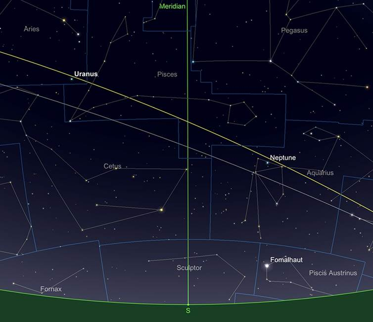 Uranus und Neptun,  relative Positionen, Oppositionsnacht, 7. September.