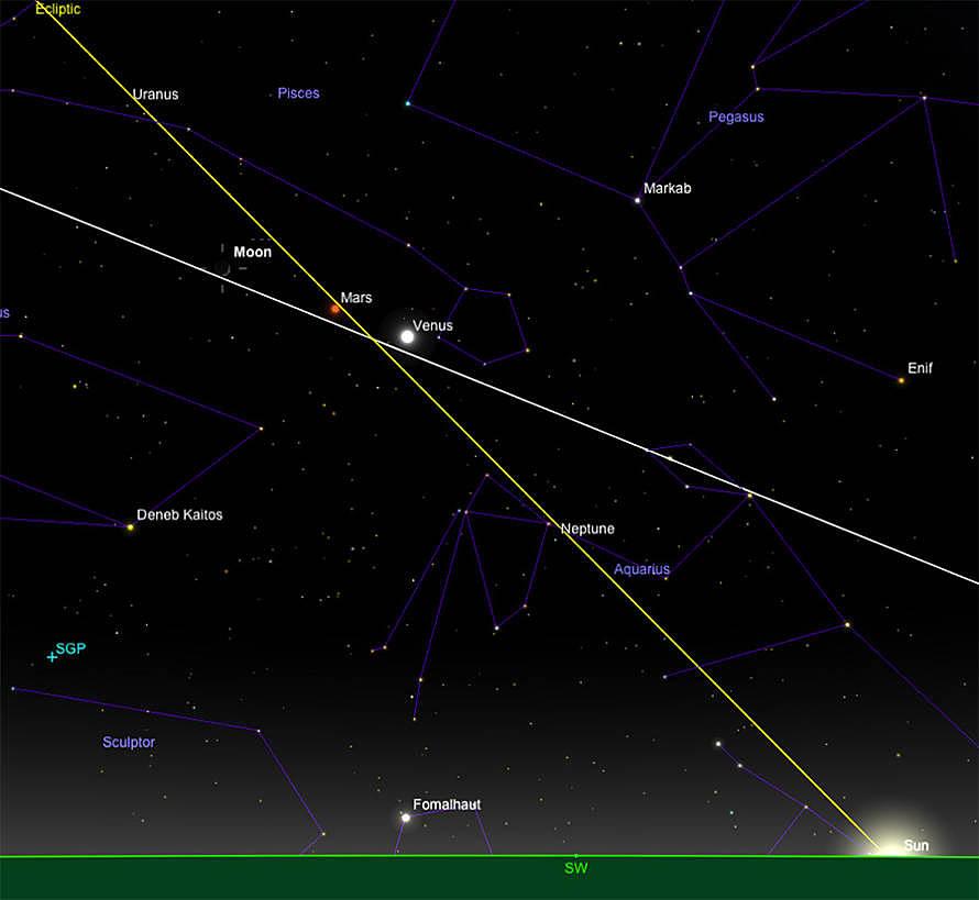 Venus, Mond und Mars