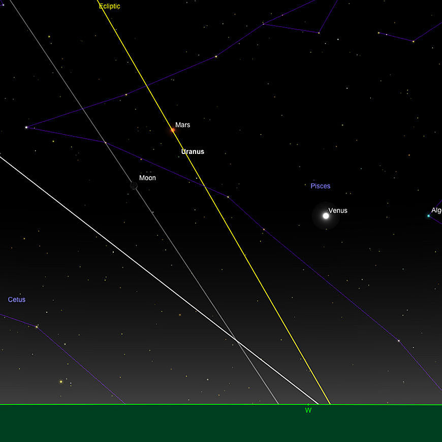 Uranus, Mond, Mars und Venus, früher Abend 1. März 2017.