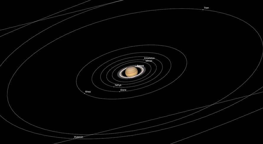 Saturn und seine Monde, Sonnenaufgang