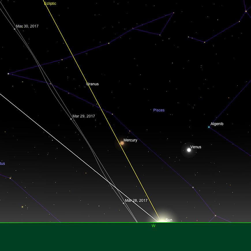 Merkur und Venus, bei Sonnenuntergang 20. März.