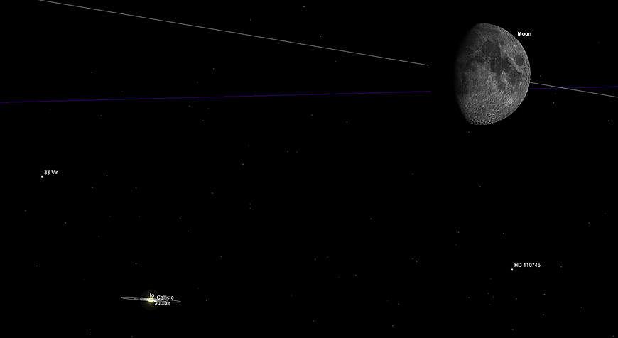 Der Mond und Jupiter, Mitternacht