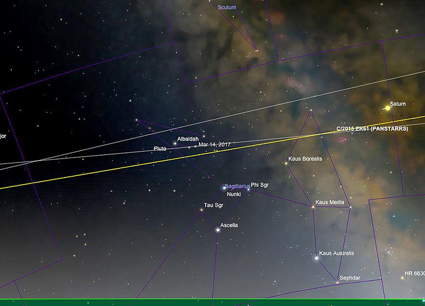 Komet 2015 ER61 (PanSTARRS) Bahn im März 2017