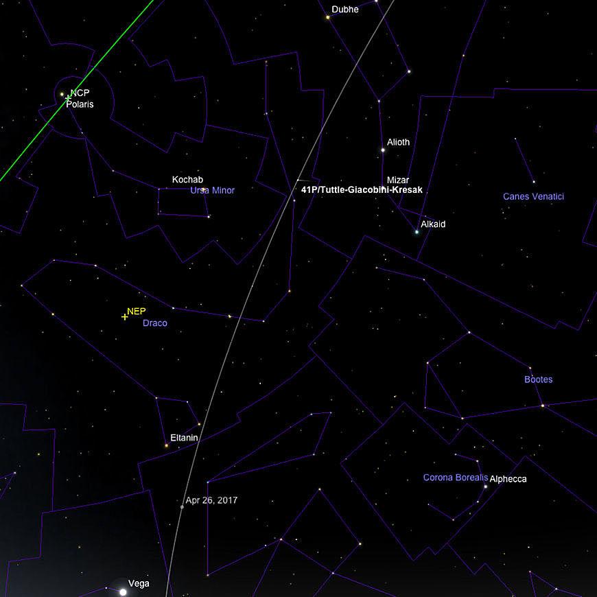 Komet 41P/Tuttle-Giacobini-Kresak Bahn