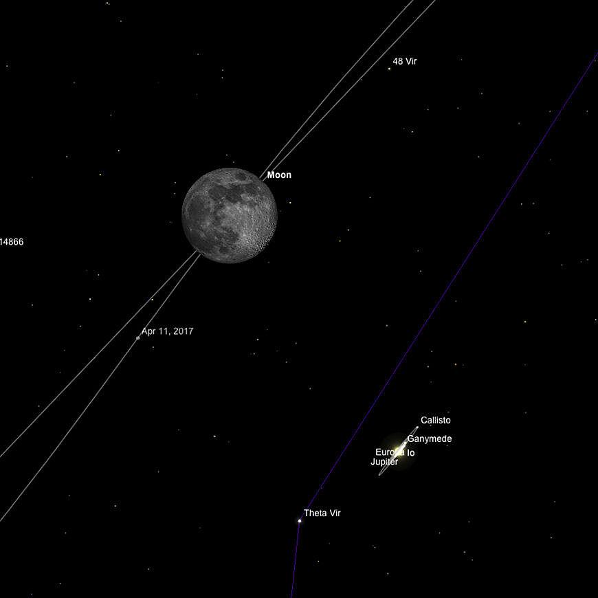 Der fast volle Mond begleitet Jupiter