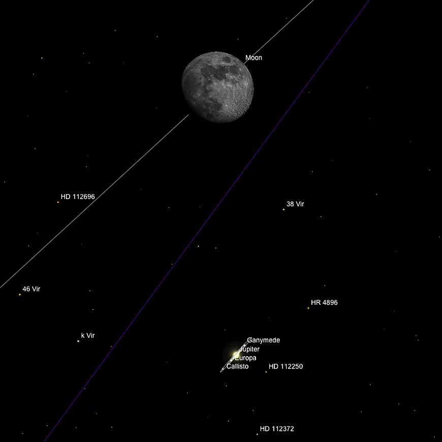 Mond und Jupiter