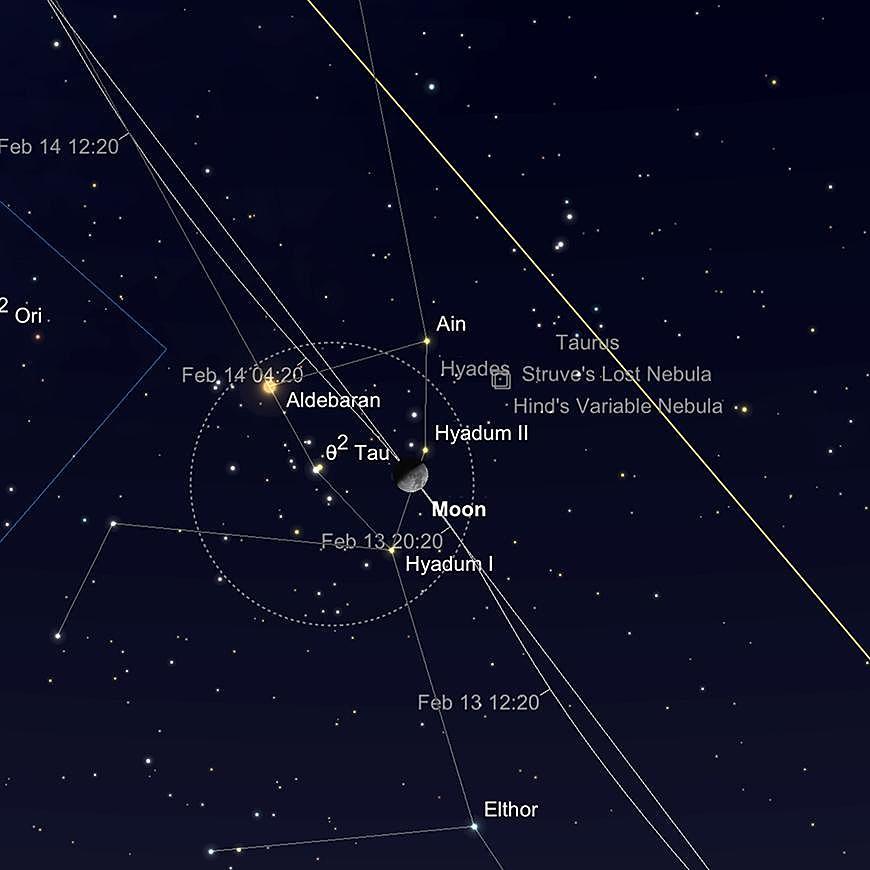 Mond zieht durch die Hyaden