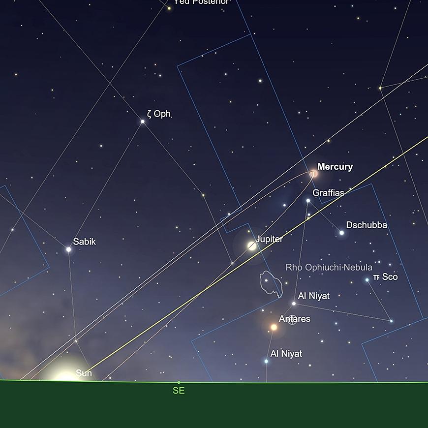 Mekur bei seiner größten westlichen Elongation, 15. Dezember, Sonnenaufgang (51°N).