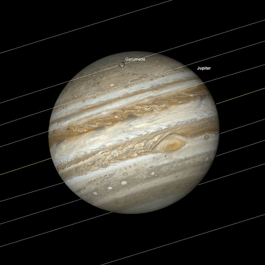 Jupiter, gleichzeitig mit GRF ( Großer Roter Fleck), Mondtransit Ganymed, 03.13Uhr (GMT), 3. März.