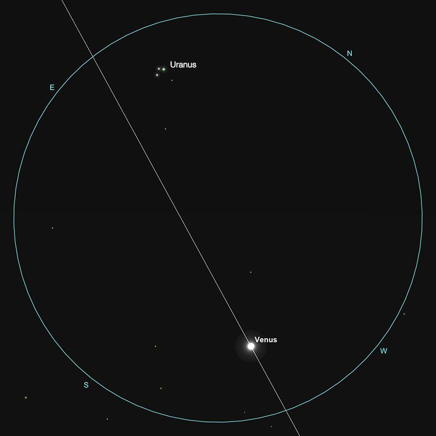Venus und Uranus in Konjunktion