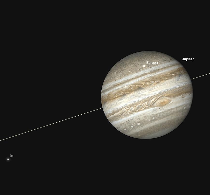 Jupiter, transit de la GRS (grande tache Rouge) et Io, 5h46, le 6 février