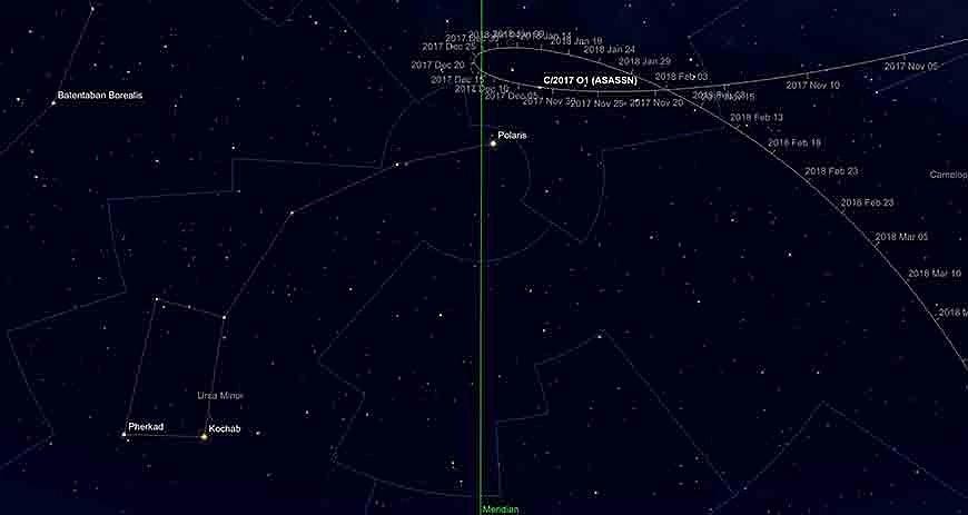 Bahn des Kometen ASASSN