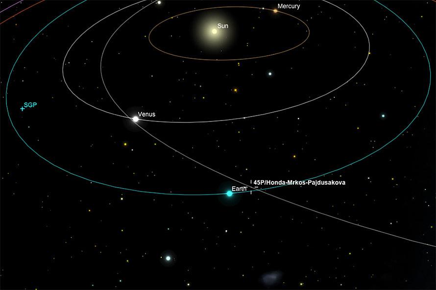 Komet 45P/ Honda-Mrkos-Pajdusakova