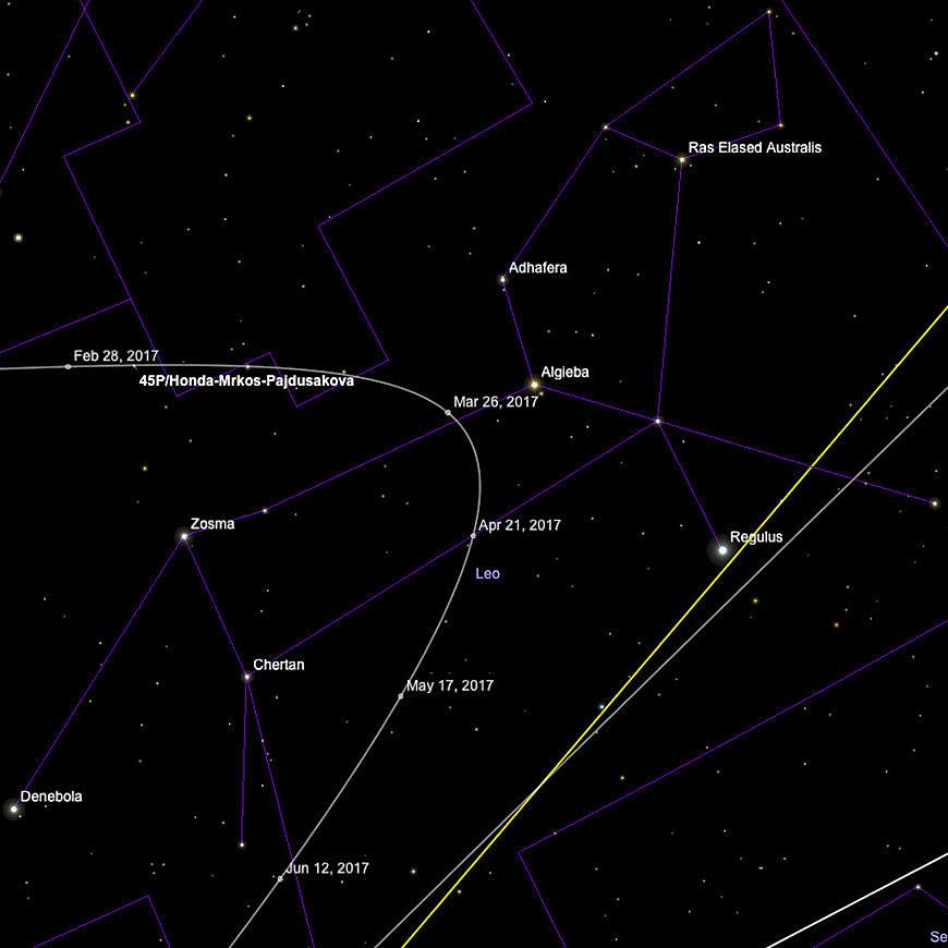 Comet 45P/Honda-Mrkos-Pajdusakova Bahn im März 2017