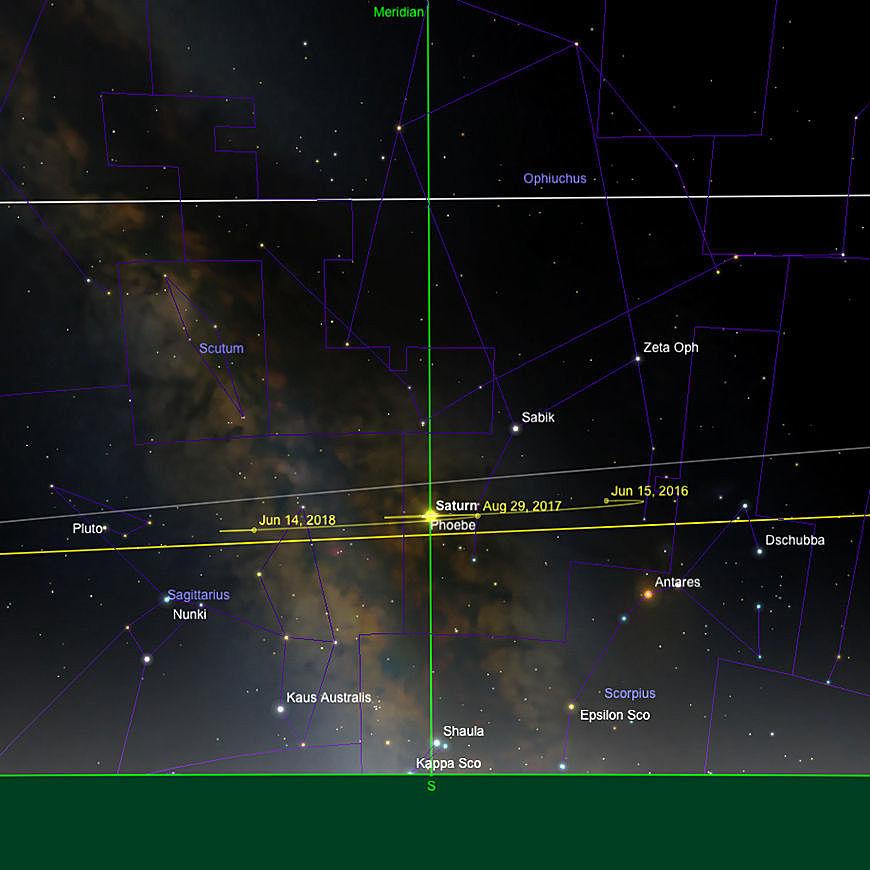 Saturn in der Nacht seines Oppositionsdurchgangs