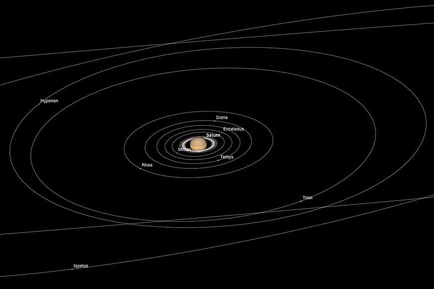 Saturn und Mond, Vor Sonnenaufgang