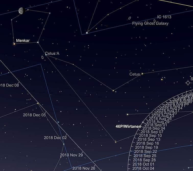Komet Wirtnanen, Pfad durch Cetus und Fornax, während des Septembers (Kometenposition am 1. September).