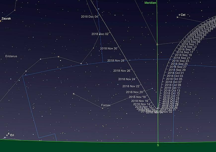 45/P Wirtenanen-Pfad (Kometenposition für den 1. November).