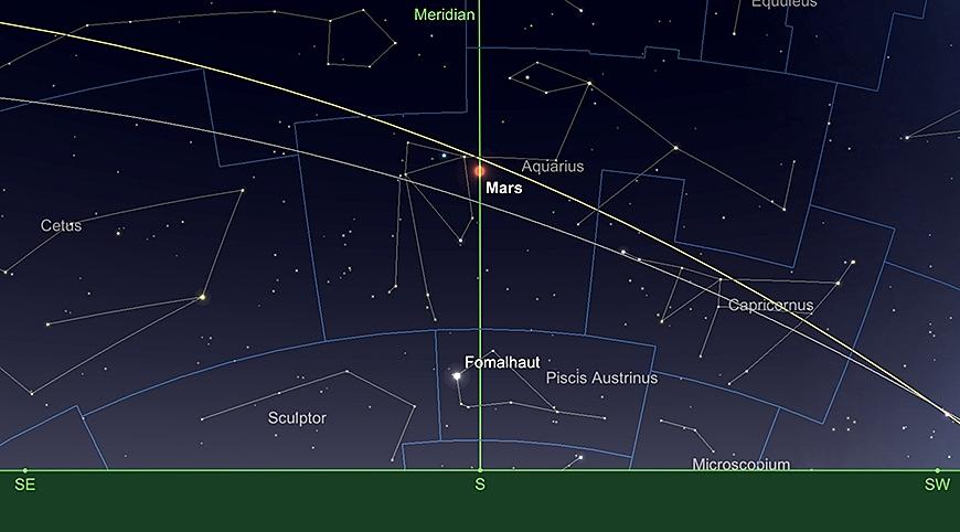 Mars bei seinem Meridiandurchgang am frühen Abend des 1. Dezember (51°N).