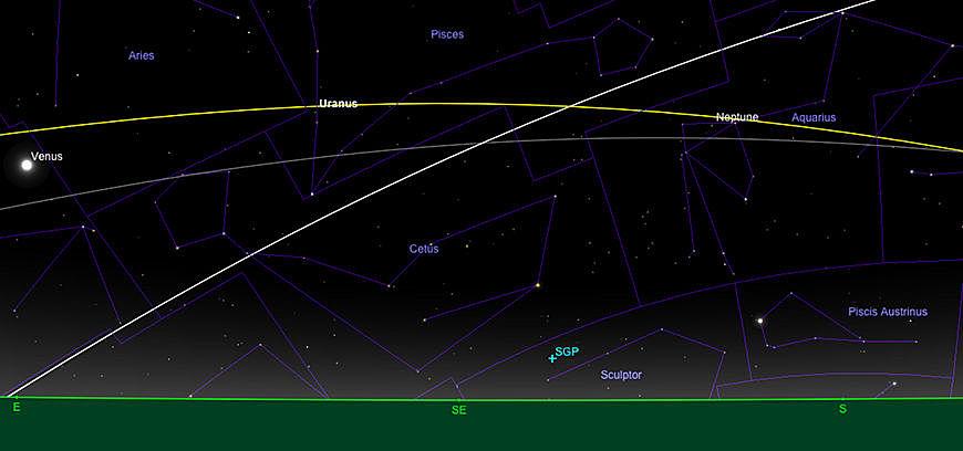 Uranus und Neptun, vor Dämmerungsbeginn
