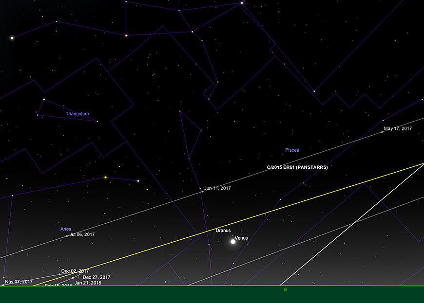 Bahn des Kometen C/2015 ER61 PanSTARRS