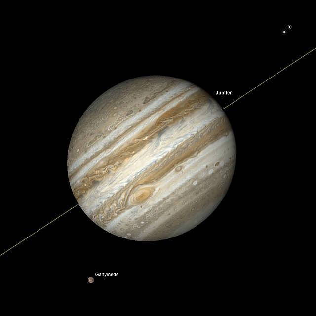 Jupiter, Io and Ganymed, bei astronomische Dämmerung