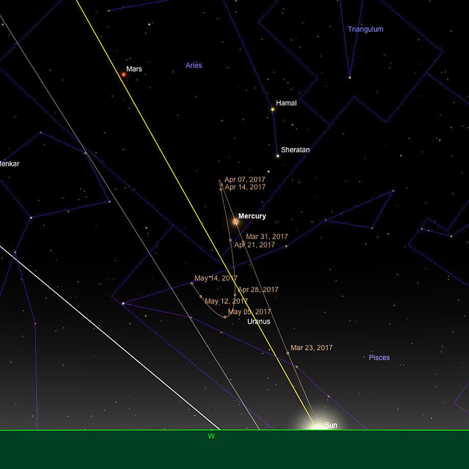 Merkur bei Sonnenuntergang
