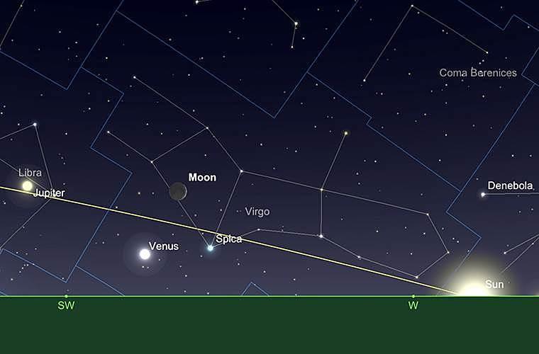 Der Mond, Venus und Jupiter, Sonnenuntergang, 12. September.
