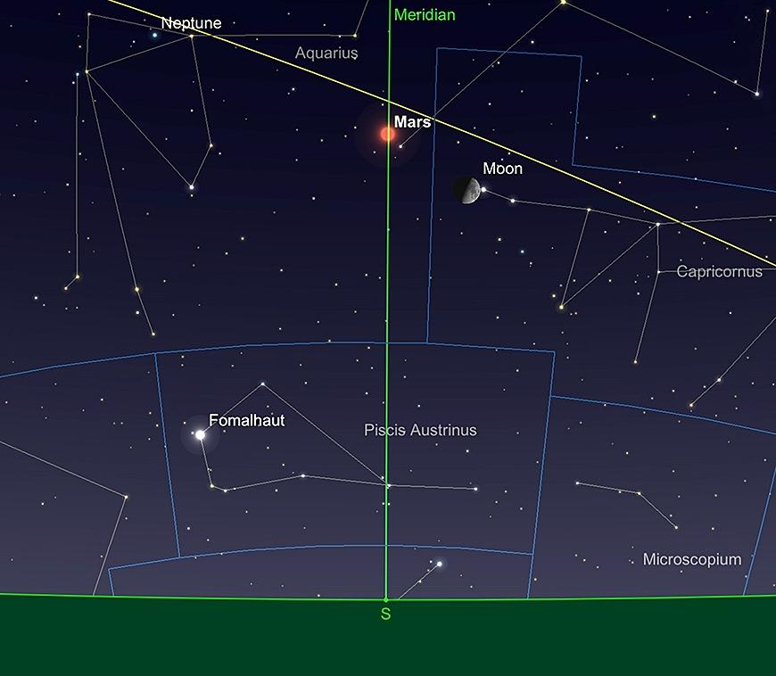 Mars zieht am Mond entlang vorbei, 6.30pm, 15. November